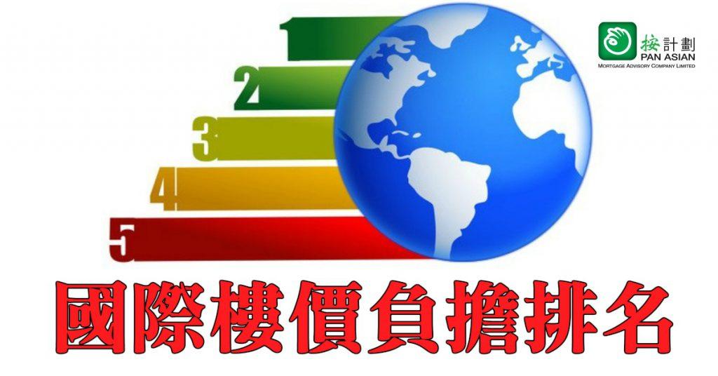 全球第一,全國第五的樓價負擔排名